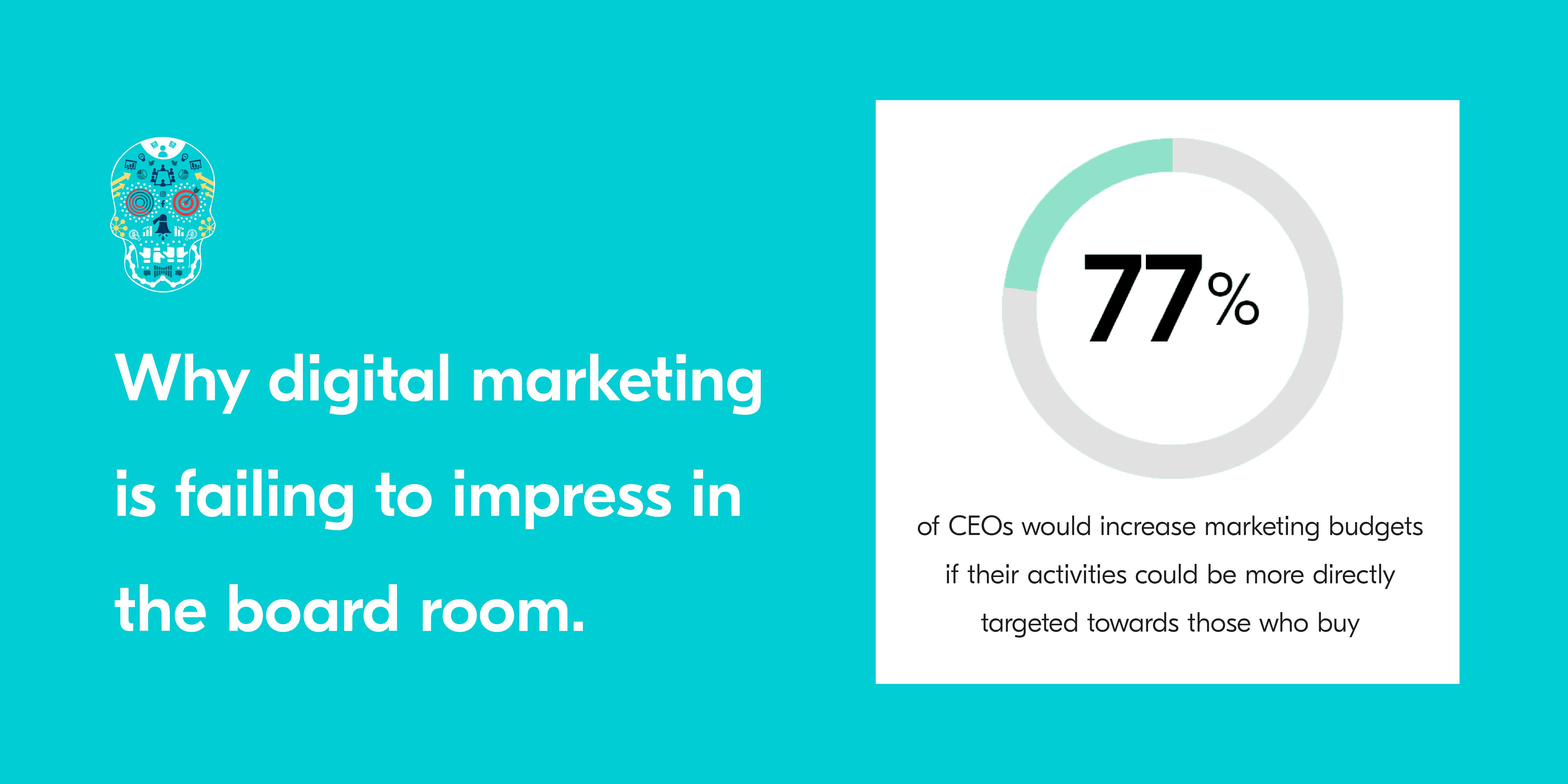 Board to Death: CEO's lose faith in social marketing | Bango
